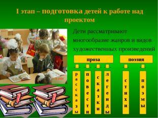 I этап – подготовка детей к работе над проектом Дети рассматривают многообраз