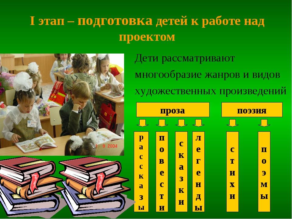 I этап – подготовка детей к работе над проектом Дети рассматривают многообраз...