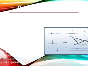 Постулаты Евклида 1. Всякие две точки можно соединить прямой линией; 2. Огра