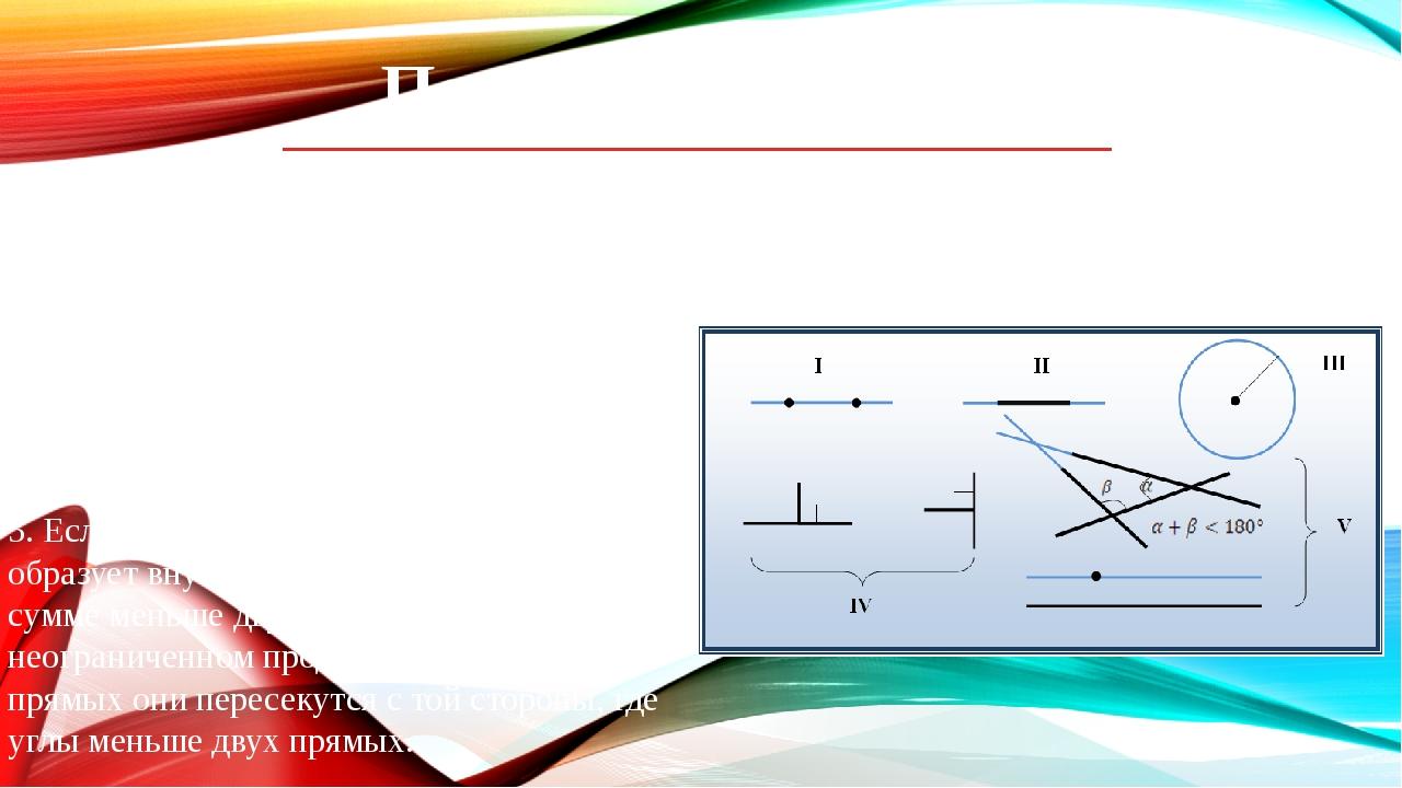 Постулаты Евклида 1. Всякие две точки можно соединить прямой линией; 2. Огра...