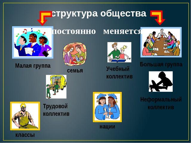 структура общества постоянно меняется Большая группа семья Учебный коллектив...