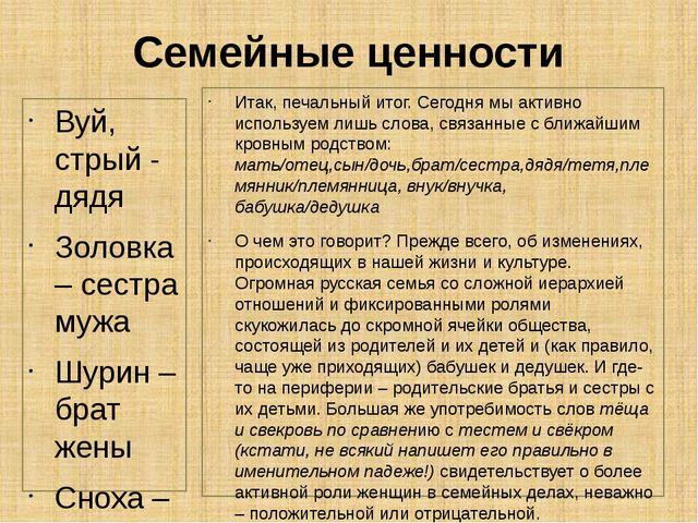Семейные ценности Вуй, стрый - дядя Золовка – сестра мужа Шурин – брат жены С...