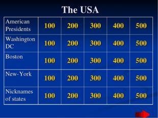 The USA American Presidents100200300400500 Washington DC100200300400