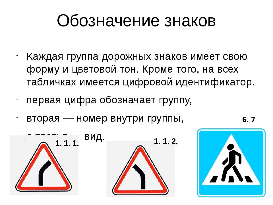 Обозначение знаков Каждая группа дорожных знаков имеет свою форму и цветовой...