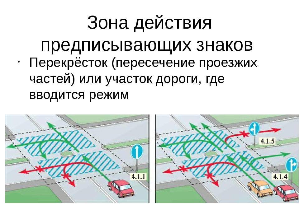 Зона действия предписывающих знаков Перекрёсток (пересечение проезжих частей)...