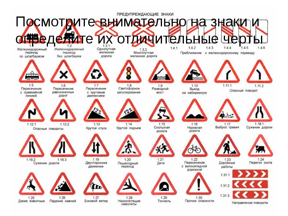 в одной картинки предупреждающие знаки месторасположение теле таких
