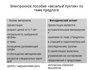 Электронное пособие «веселый лунтик» по теме предлоги Форма материала: презен