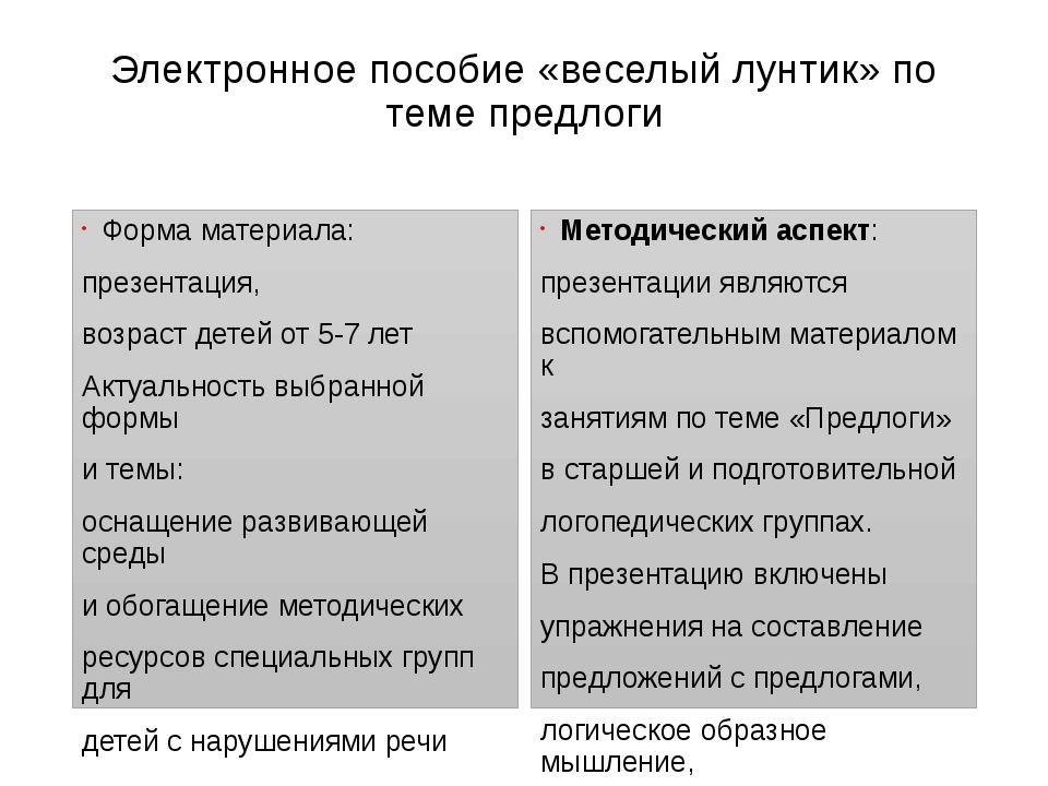 Электронное пособие «веселый лунтик» по теме предлоги Форма материала: презен...