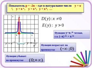 Функция у=х-2n четная, т.к. (–х)-2n = х-2n у