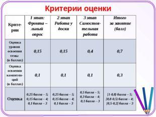 Критерии оценки Крите-рии1 этап: Фронта –льный опрос2 этап Работа у доски3