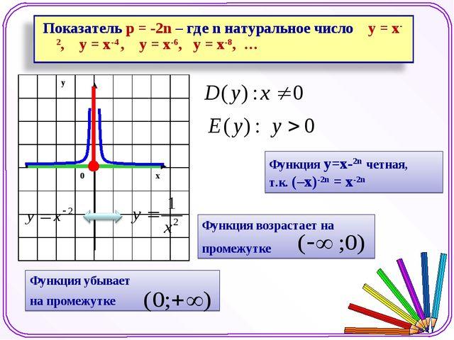 Функция у=х-2n четная, т.к. (–х)-2n = х-2n у...
