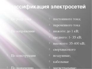 Классификация электросетей По роду тока По напряжению По конструкции По назна