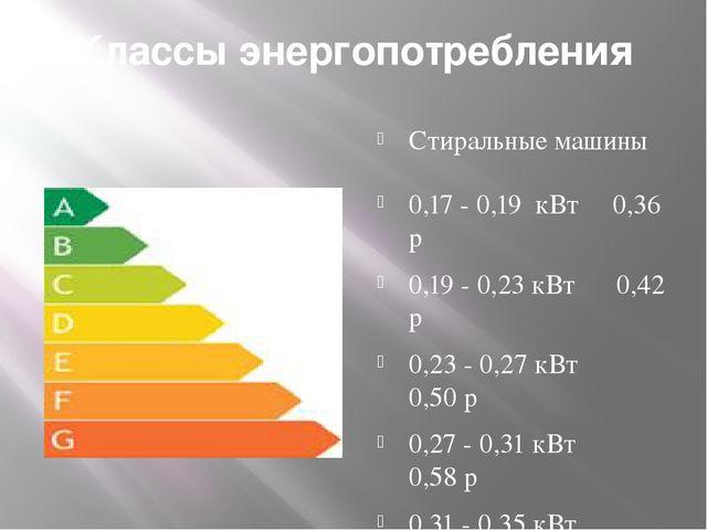 Классы энергопотребления Стиральные машины 0,17 - 0,19 кВт 0,36 р 0,19 - 0,23...