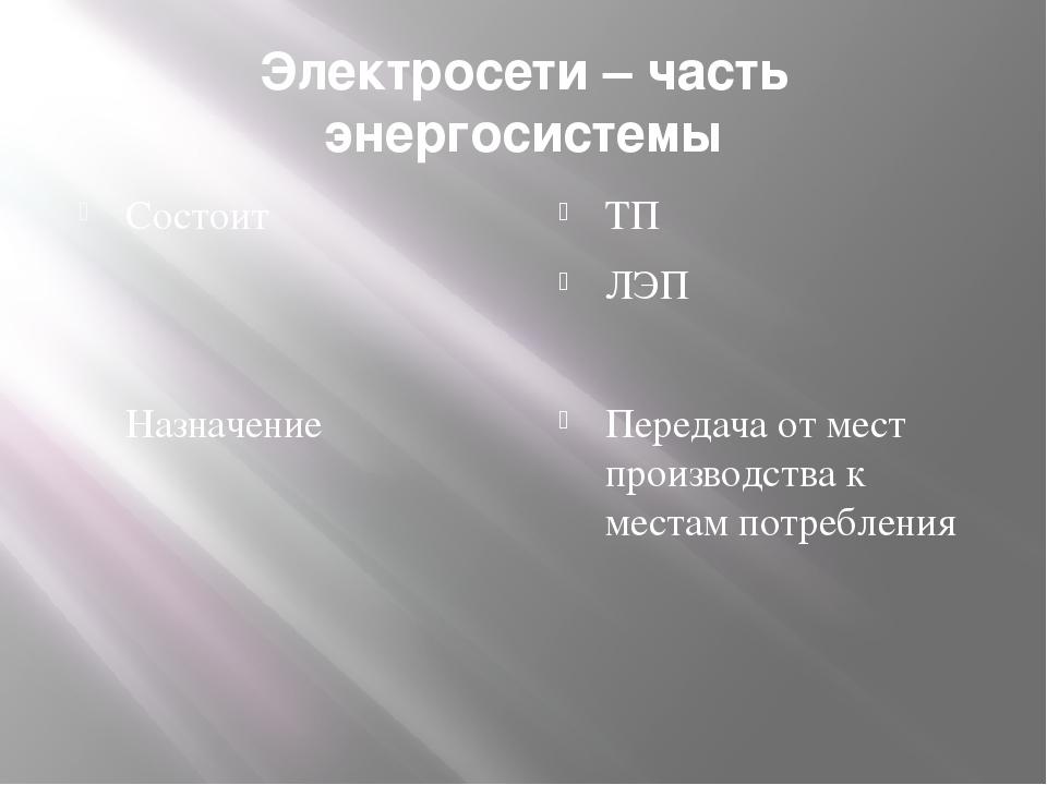 Электросети – часть энергосистемы Состоит Назначение ТП ЛЭП Передача от мест...