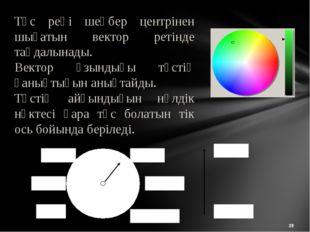 * Түс реңі шеңбер центрінен шығатын вектор ретінде таңдалынады. Вектор ұзынды