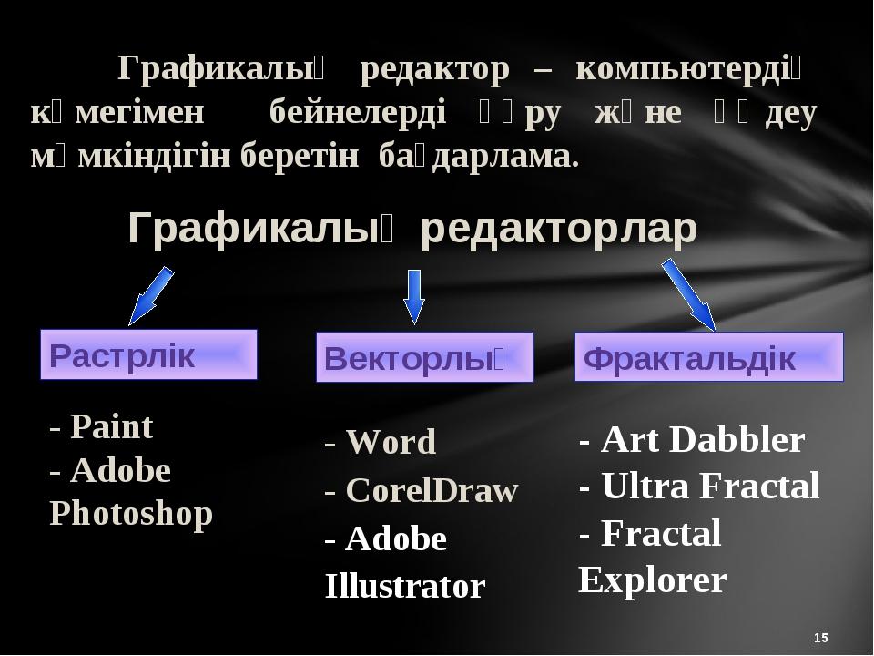 * Графикалық редакторлар - Paint - Adobe Photoshop - Word - CorelDraw - Adobe...