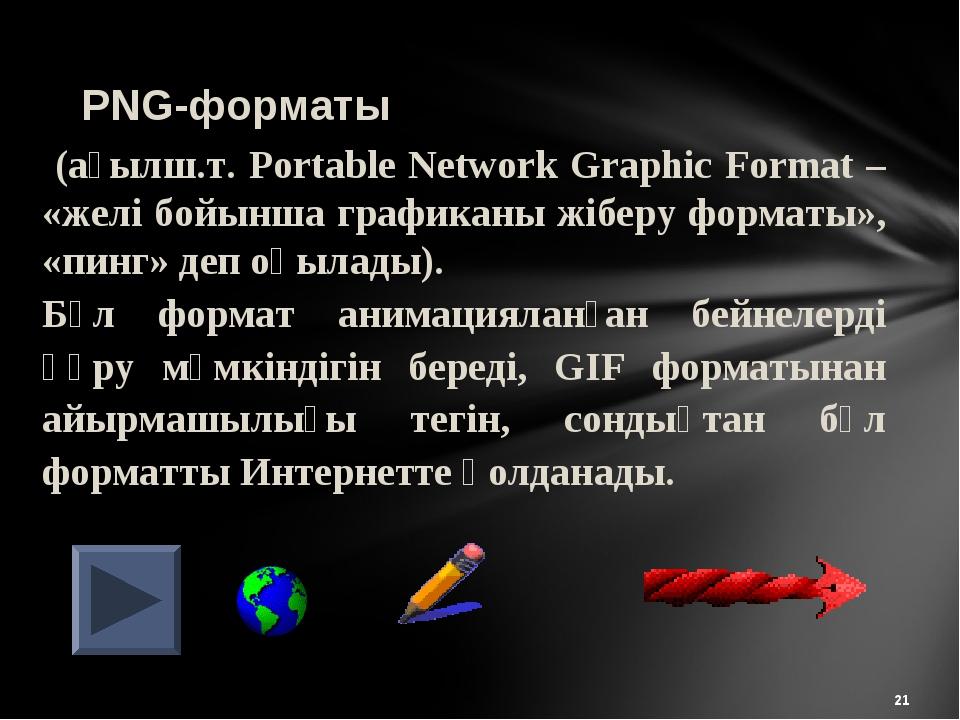 * (ағылш.т. Portable Network Graphic Format – «желі бойынша графиканы жіберу...