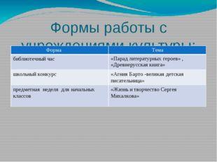 Формы работы с учреждениями культуры: Форма Тема библиотечный час «Парад лите