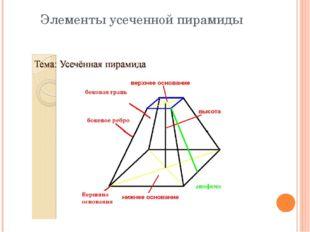 Элементы усеченной пирамиды