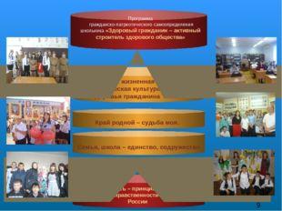 Семья, школа – единство, содружество Край родной – судьба моя. Активная жизн