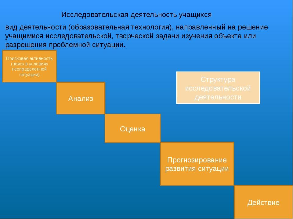 Исследовательская деятельность учащихся вид деятельности (образовательная тех...