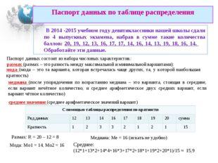 Паспорт данных по таблице распределения Паспорт данных состоит из набора числ