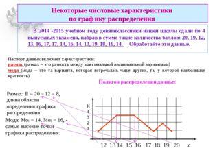 Некоторые числовые характеристики по графику распределения В 2014 -2015 учебн