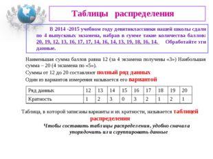 Таблицы распределения В 2014 -2015 учебном году девятиклассники нашей школы