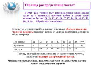 Таблица распределения частот В 2014 -2015 учебном году девятиклассники нашей