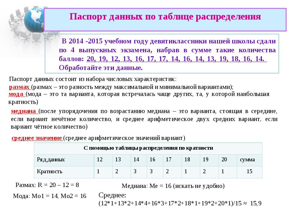 Паспорт данных по таблице распределения Паспорт данных состоит из набора числ...