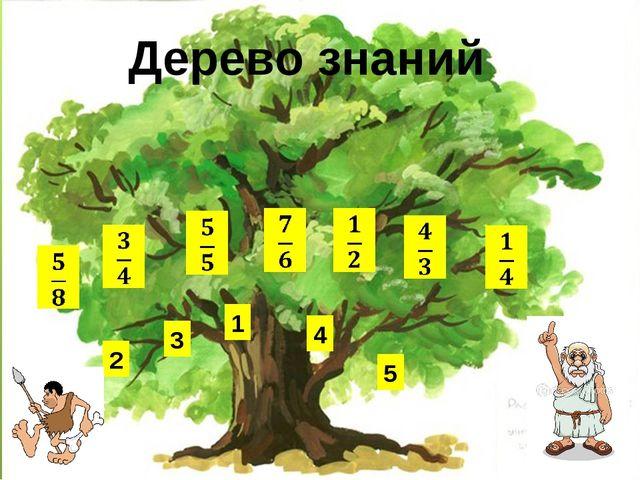1 2 3 4 5        Дерево знаний