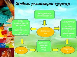 Модель реализации кружка Воспитатель Родители Дети Консультации, беседы, реко