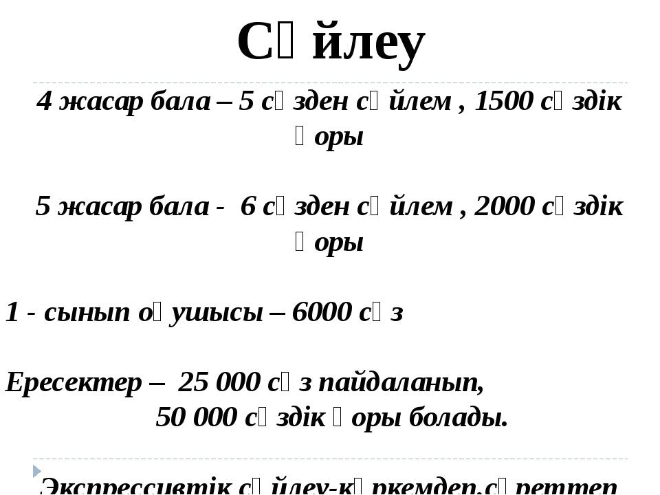 Сөйлеу 4 жасар бала – 5 сөзден сөйлем , 1500 сөздік қоры 5 жасар бала - 6 сөз...