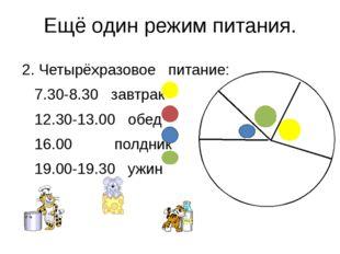Ещё один режим питания. 2. Четырёхразовое питание: 7.30-8.30 завтрак 12.30-13