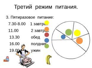Третий режим питания. 3. Пятиразовое питание: 7.30-8.00 1 завтрак 11.00 2 зав