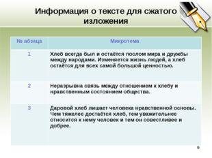 Информация о тексте для сжатого изложения * № абзацаМикротема 1Хлеб всегда