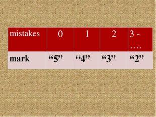 """mistakes 0 1 2 3-…. mark """"5"""" """"4"""" """"3"""" """"2"""""""