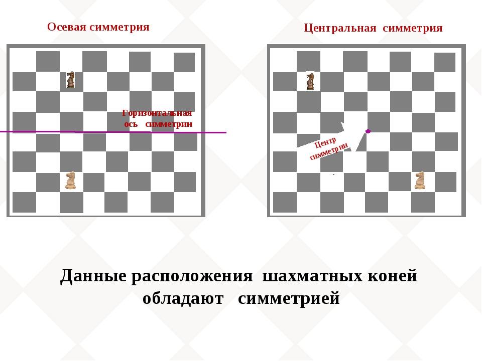 Горизонтальная ось симметрии Данные расположения шахматных коней обладают сим...