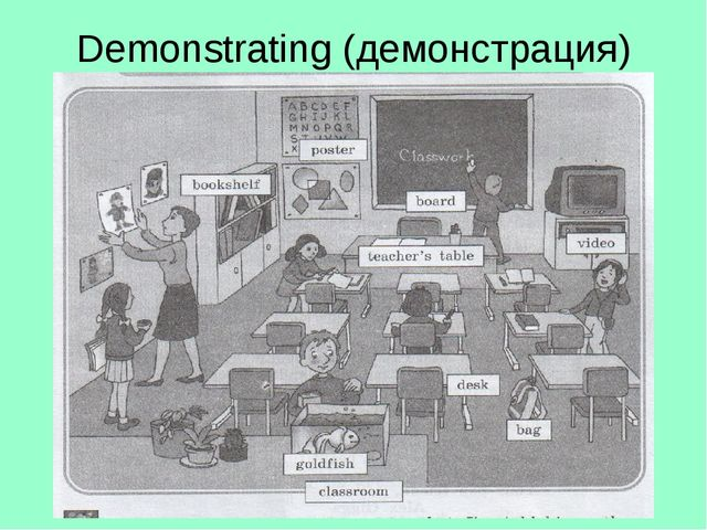 Demonstrating (демонстрация)