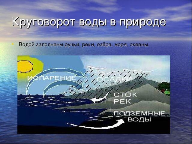 Круговорот воды в природе Водой заполнены ручьи, реки, озёра, моря, океаны.
