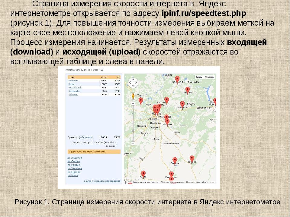 Рисунок 1. Страница измерения скорости интернета в Яндекс интернетометре Стр...