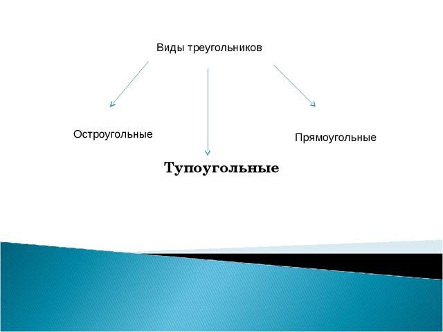 Тупоугольные Виды треугольников Остроугольные Прямоугольные