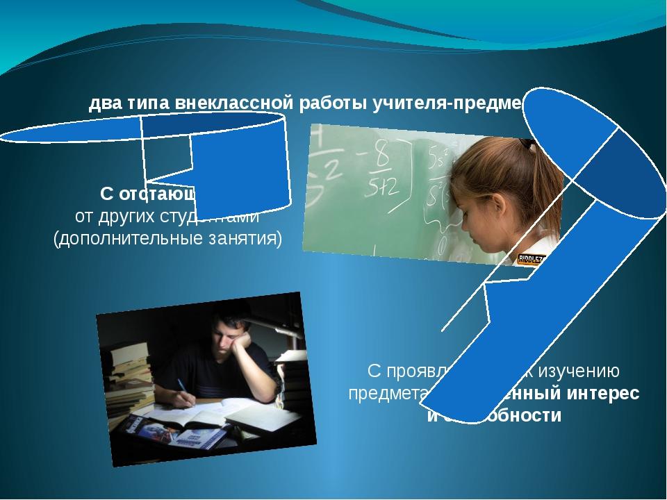 два типа внеклассной работы учителя-предметника С отстающими от других студен...