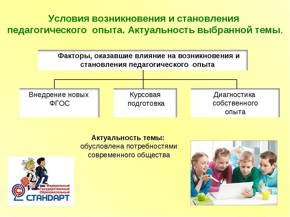 Условия возникновения и становления педагогического опыта. Актуальность выбра...