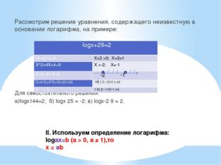 II. Используем определение логарифма: logаx=b (а > 0, а ≠ 1),то x = ab Рассмо