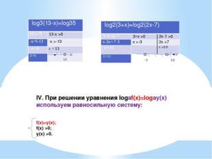 IV. При решении уравнения logаf(x)=logаy(x) используем равносильную систему: