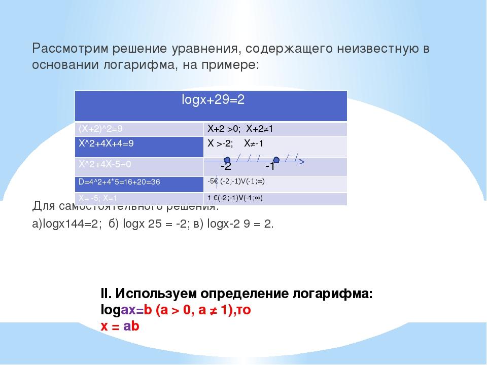 II. Используем определение логарифма: logаx=b (а > 0, а ≠ 1),то x = ab Рассмо...