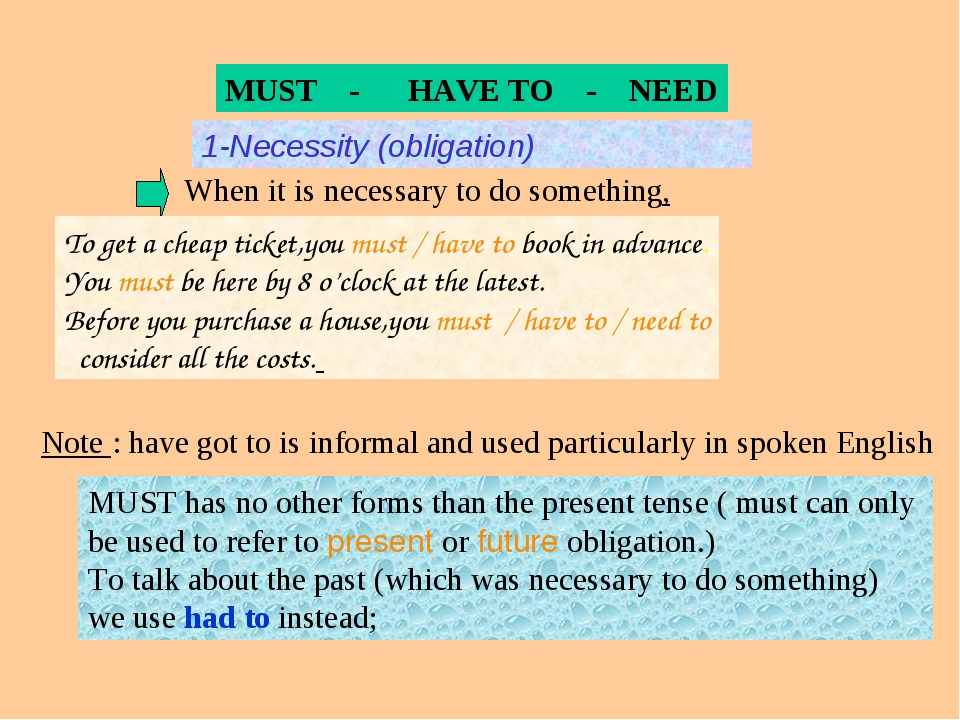 MUST - HAVE TO - NEED 1-Necessity (obligation) When it is necessary to do som...