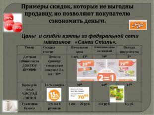 Цены и скидки взяты из федеральной сети магазинов «Санги Стиль». ТоварСкидка