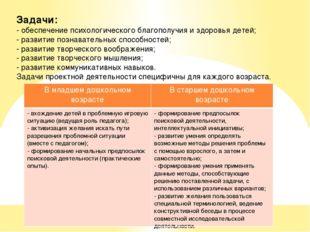 Задачи: - обеспечение психологического благополучия и здоровья детей; - разви